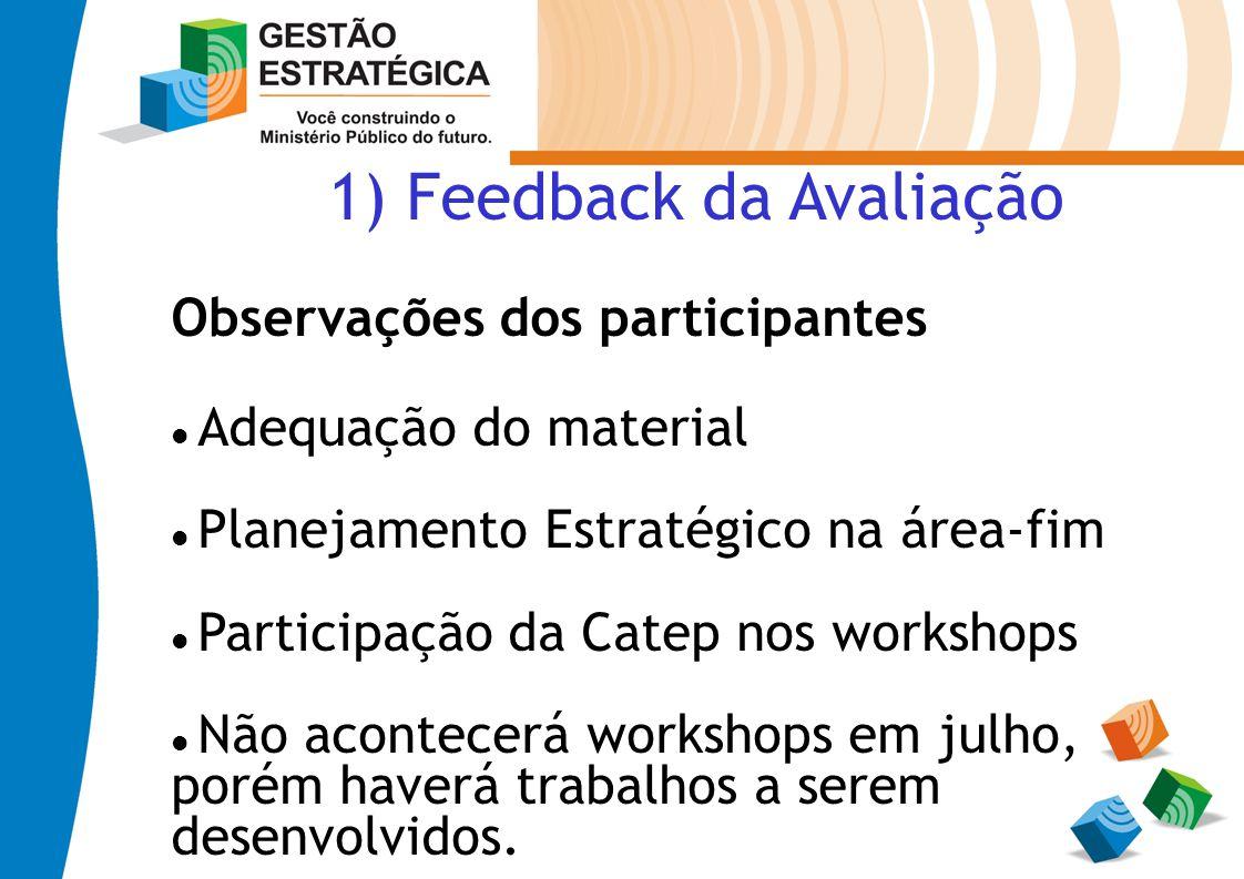 Observações dos participantes Adequação do material Planejamento Estratégico na área-fim Participação da Catep nos workshops Não acontecerá workshops