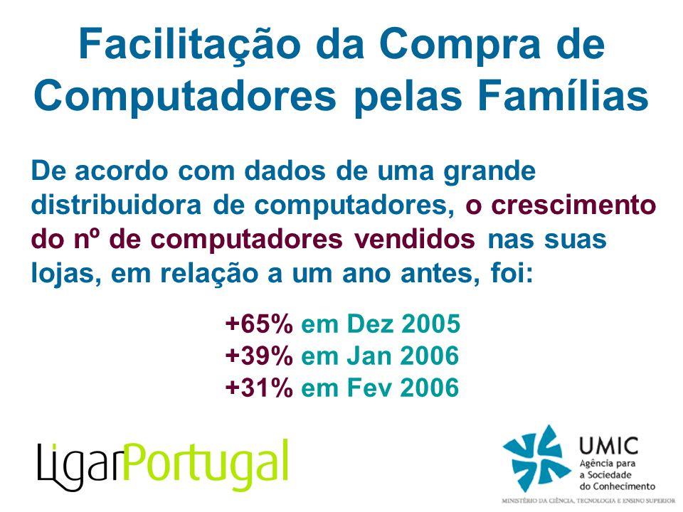 Facilitação da Compra de Computadores pelas Famílias De acordo com dados de uma grande distribuidora de computadores, o crescimento do nº de computadores vendidos nas suas lojas, em relação a um ano antes, foi: +65% em Dez 2005 +39% em Jan 2006 +31% em Fev 2006