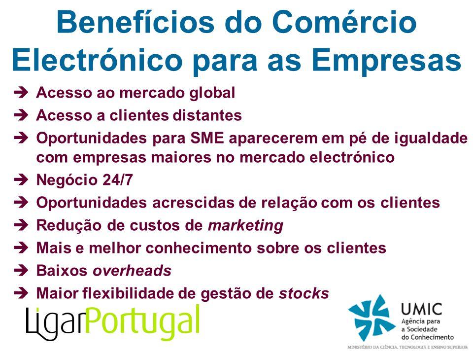 Benefícios do Comércio Electrónico para as Empresas Acesso ao mercado global Acesso a clientes distantes Oportunidades para SME aparecerem em pé de ig