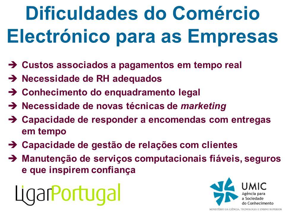 Dificuldades do Comércio Electrónico para as Empresas Custos associados a pagamentos em tempo real Necessidade de RH adequados Conhecimento do enquadr