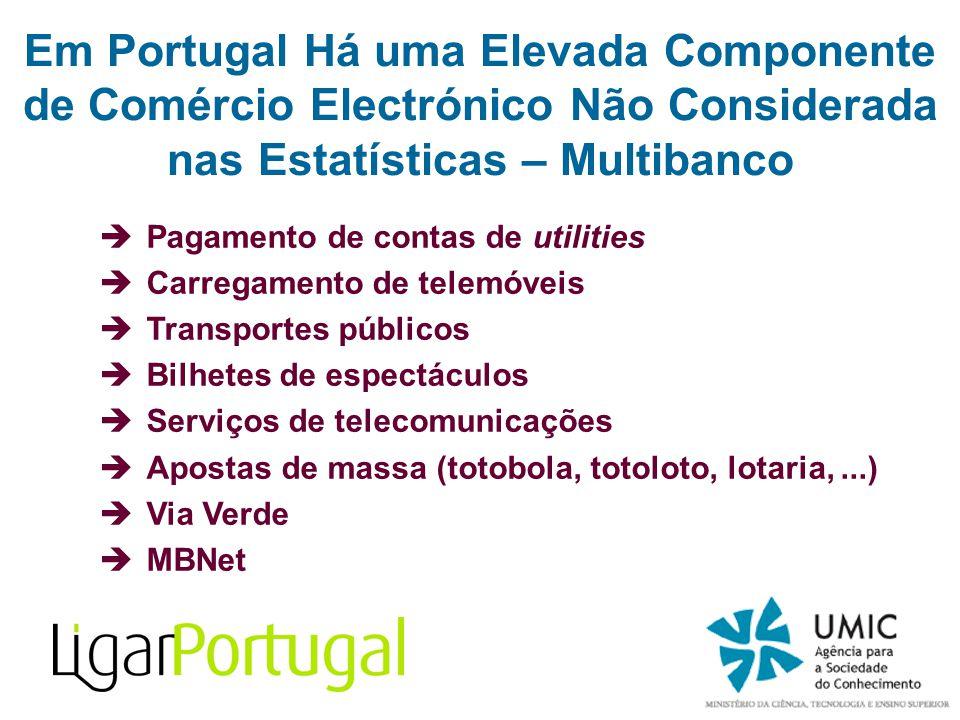 Em Portugal Há uma Elevada Componente de Comércio Electrónico Não Considerada nas Estatísticas – Multibanco Pagamento de contas de utilities Carregame