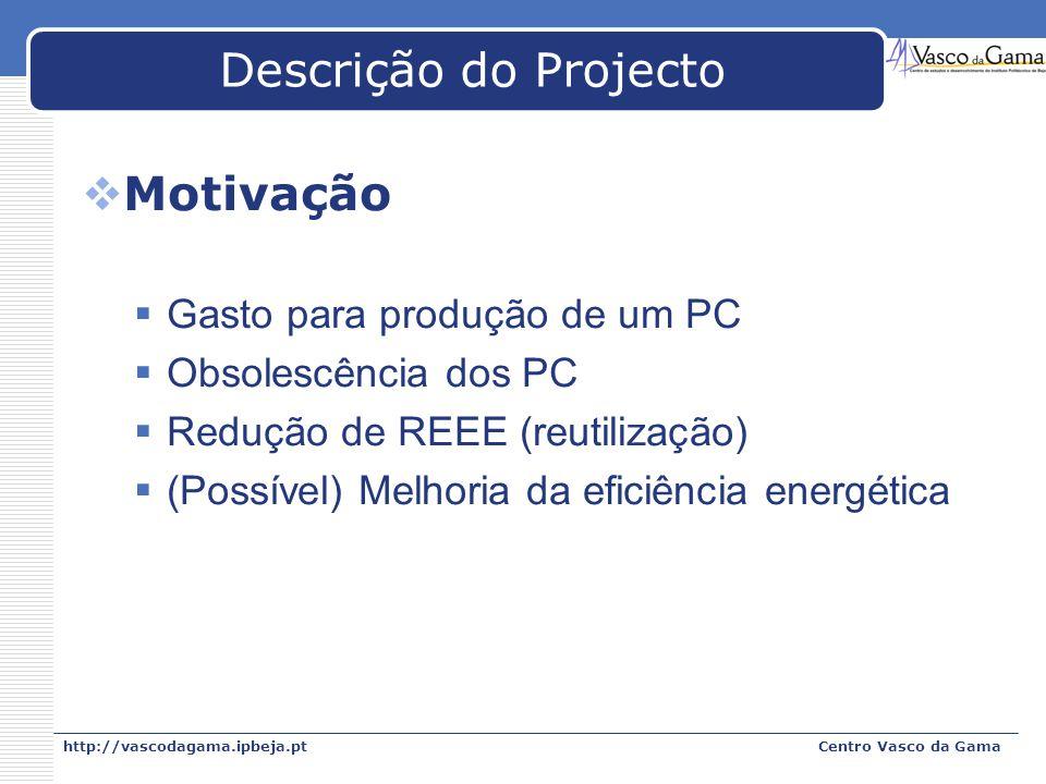 http://vascodagama.ipbeja.ptCentro Vasco da Gama Descrição do Projecto Motivação Gasto para produção de um PC Obsolescência dos PC Redução de REEE (re