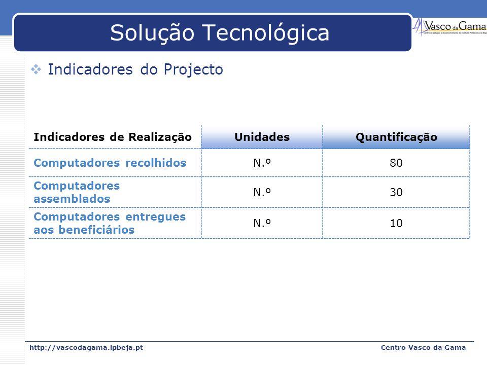 http://vascodagama.ipbeja.ptCentro Vasco da Gama Solução Tecnológica Indicadores do Projecto Indicadores de RealizaçãoUnidadesQuantificação Computador