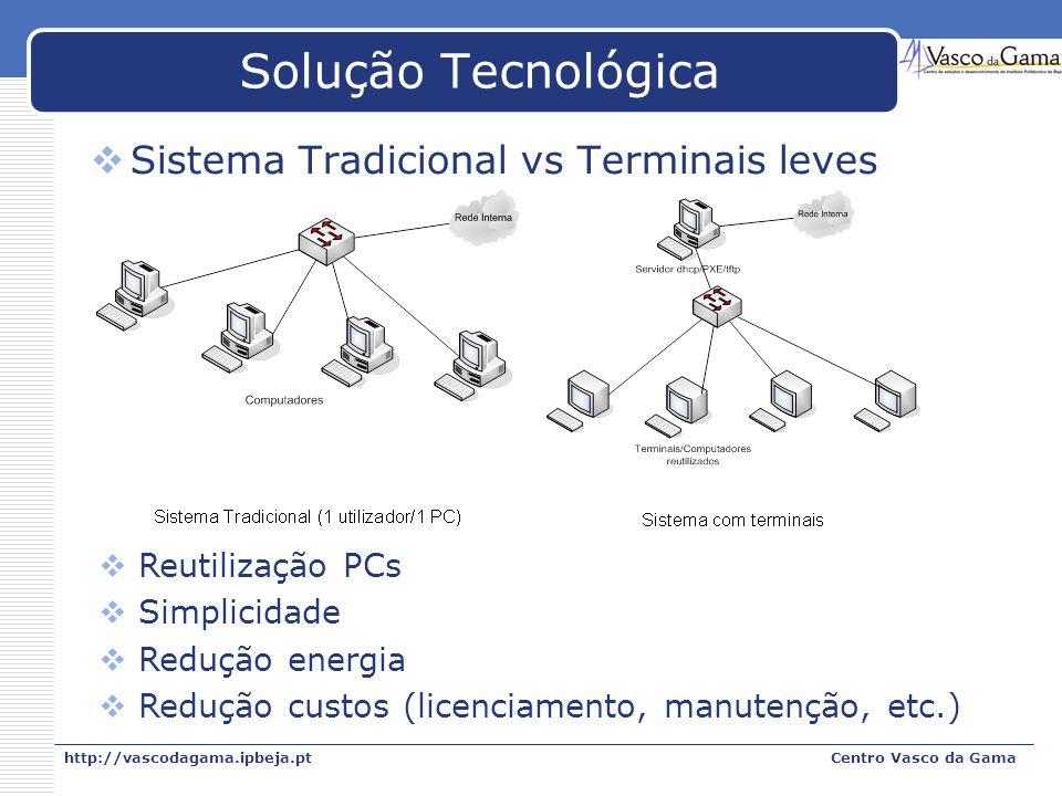http://vascodagama.ipbeja.ptCentro Vasco da Gama Solução Tecnológica Sistema Tradicional vs Terminais leves Reutilização PCs Simplicidade Redução ener