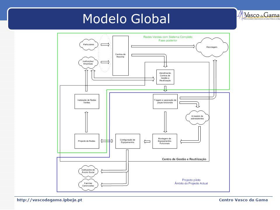 http://vascodagama.ipbeja.ptCentro Vasco da Gama Modelo Global
