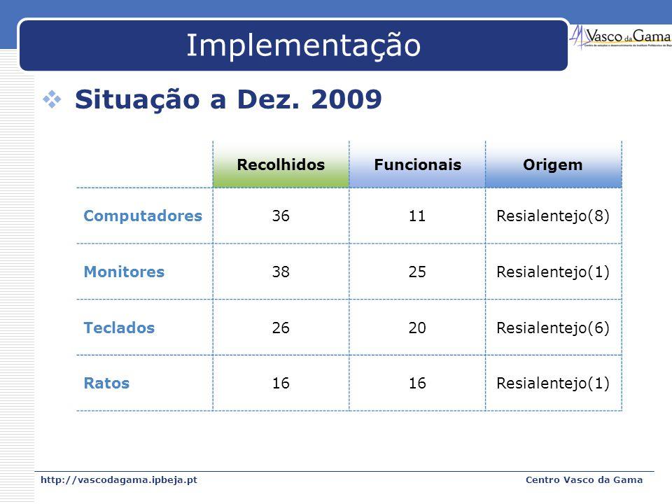 http://vascodagama.ipbeja.ptCentro Vasco da Gama Implementação Situação a Dez. 2009 RecolhidosFuncionaisOrigem Computadores3611Resialentejo(8) Monitor