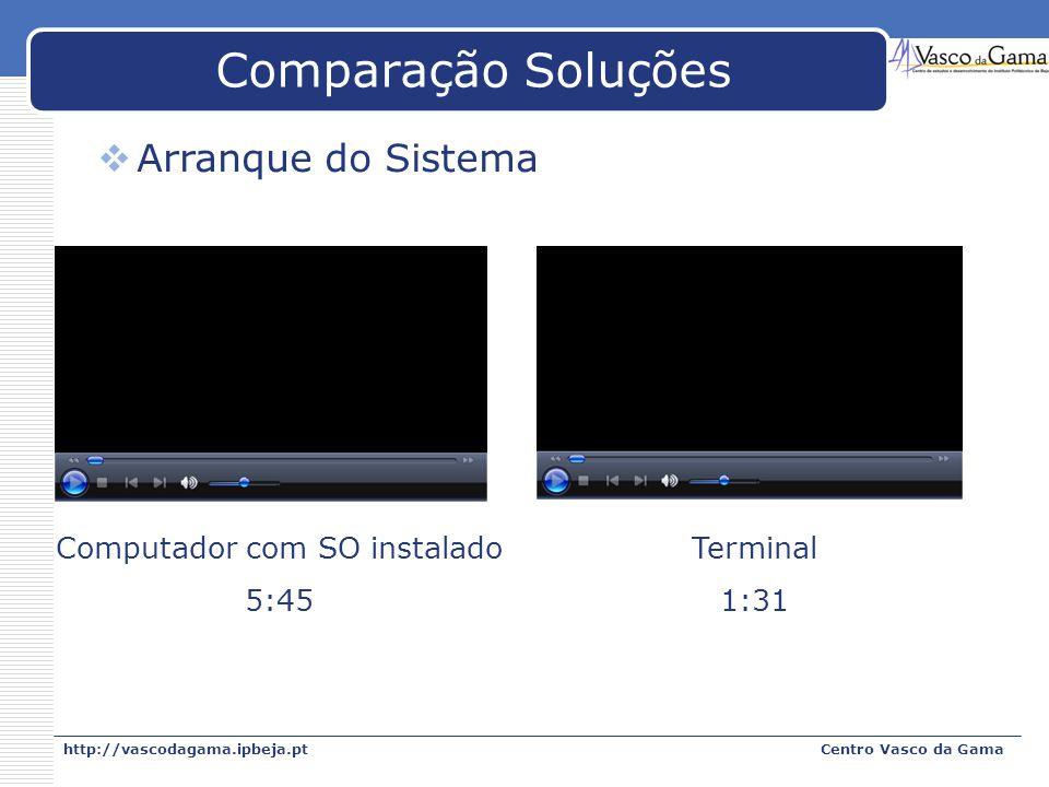 http://vascodagama.ipbeja.ptCentro Vasco da Gama Comparação Soluções Computador com SO instalado 5:45 Terminal 1:31 Arranque do Sistema