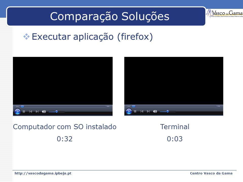 http://vascodagama.ipbeja.ptCentro Vasco da Gama Comparação Soluções Computador com SO instalado 0:32 Terminal 0:03 Executar aplicação (firefox)