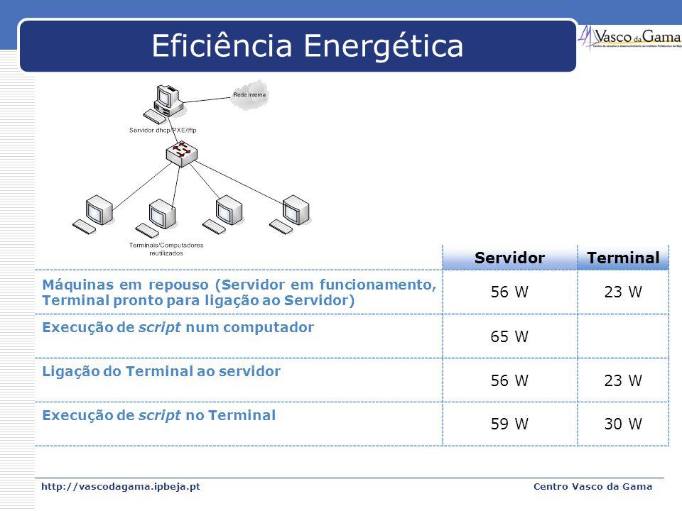 http://vascodagama.ipbeja.ptCentro Vasco da Gama Eficiência Energética ServidorTerminal Máquinas em repouso (Servidor em funcionamento, Terminal pront