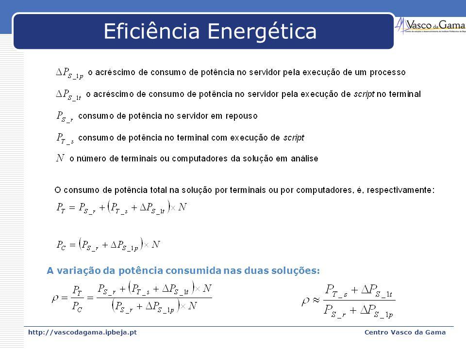 http://vascodagama.ipbeja.ptCentro Vasco da Gama Eficiência Energética A variação da potência consumida nas duas soluções: