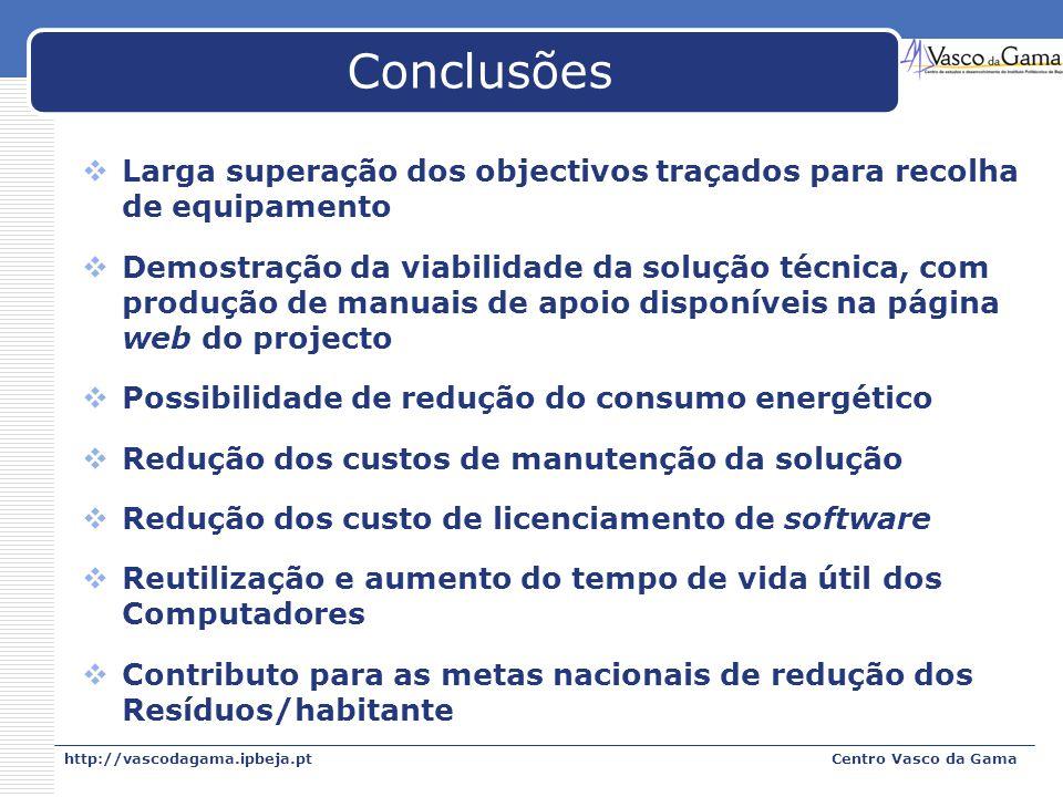 http://vascodagama.ipbeja.ptCentro Vasco da Gama Conclusões Larga superação dos objectivos traçados para recolha de equipamento Demostração da viabili
