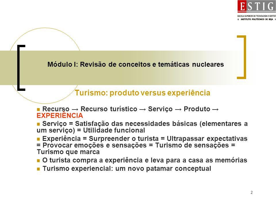 3 Módulo I: Revisão de conceitos e temáticas nucleares Contem-me que eu ESQUECEREI Mostrem-me que eu talvez possa RECORDAR Envolvam-me que eu COMPREENDEREI.
