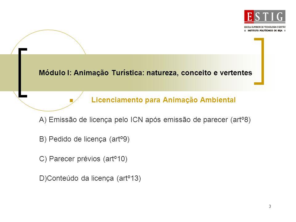 3 Módulo I: Animação Turística: natureza, conceito e vertentes Licenciamento para Animação Ambiental A) Emissão de licença pelo ICN após emissão de pa
