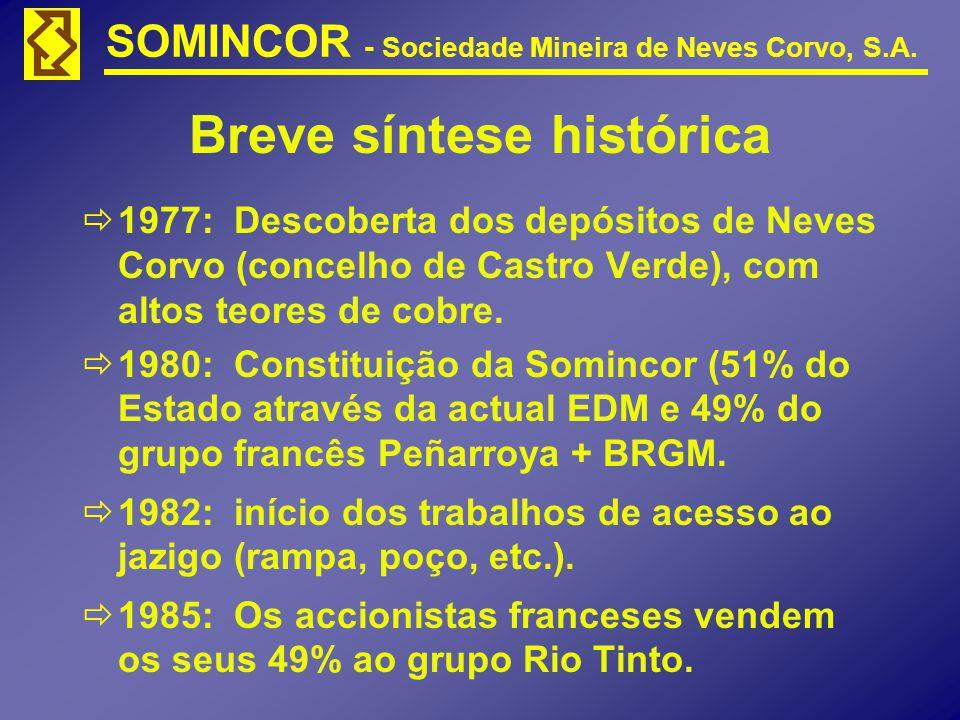 SOMINCOR - Sociedade Mineira de Neves Corvo, S.A. Breve síntese histórica 1977: Descoberta dos depósitos de Neves Corvo (concelho de Castro Verde), co