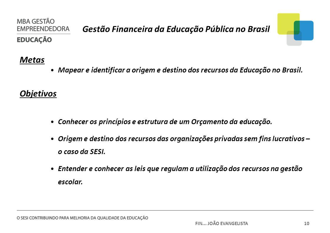 FIN... JOÃO EVANGELISTA10 Gestão Financeira da Educação Pública no Brasil Metas Mapear e identificar a origem e destino dos recursos da Educação no Br