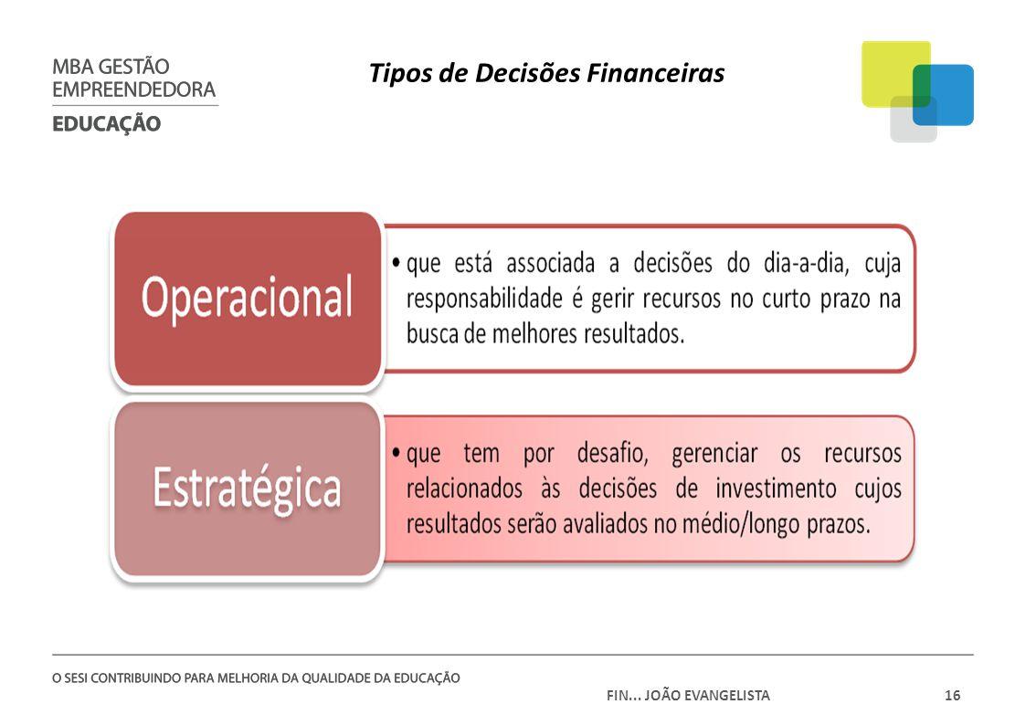 FIN... JOÃO EVANGELISTA16 Tipos de Decisões Financeiras