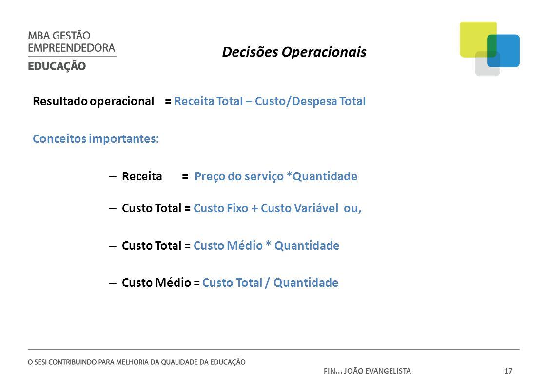 FIN... JOÃO EVANGELISTA17 Decisões Operacionais Resultado operacional = Receita Total – Custo/Despesa Total Conceitos importantes: – Receita = Preço d