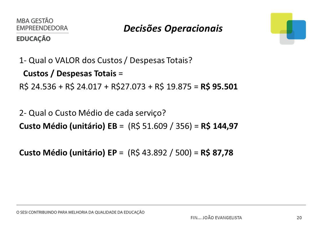 FIN... JOÃO EVANGELISTA20 Decisões Operacionais 1- Qual o VALOR dos Custos / Despesas Totais? Custos / Despesas Totais = R$ 24.536 + R$ 24.017 + R$27.