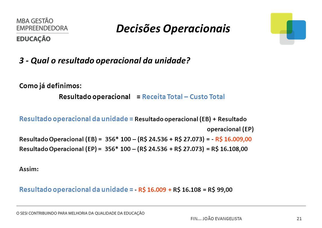 FIN... JOÃO EVANGELISTA21 Decisões Operacionais 3 - Qual o resultado operacional da unidade? Como já definimos: Resultado operacional = Receita Total