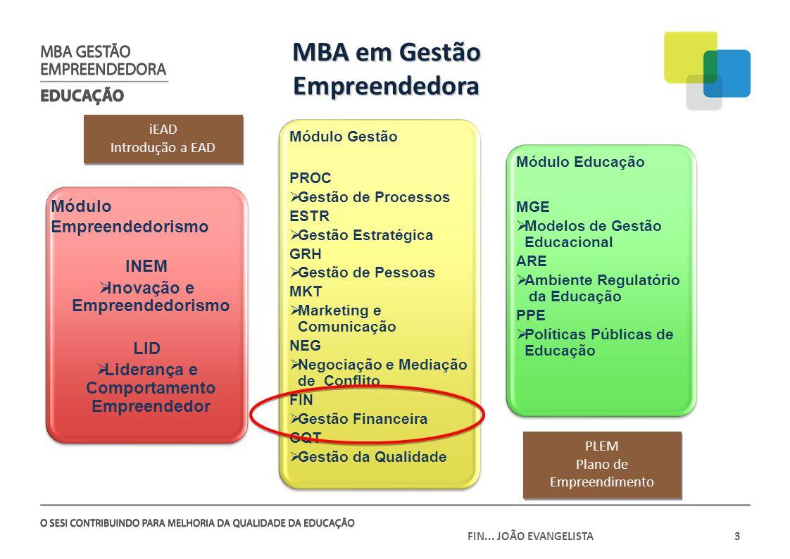 FIN... JOÃO EVANGELISTA3 MBA em Gestão Empreendedora iEAD Introdução a EAD iEAD Introdução a EAD Módulo Gestão PROC Gestão de Processos ESTR Gestão Es