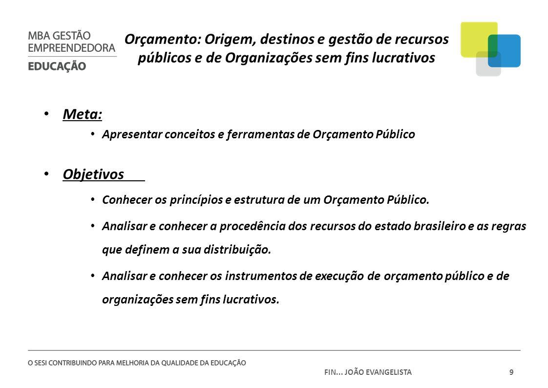 FIN...JOÃO EVANGELISTA20 Decisões Operacionais 1- Qual o VALOR dos Custos / Despesas Totais.