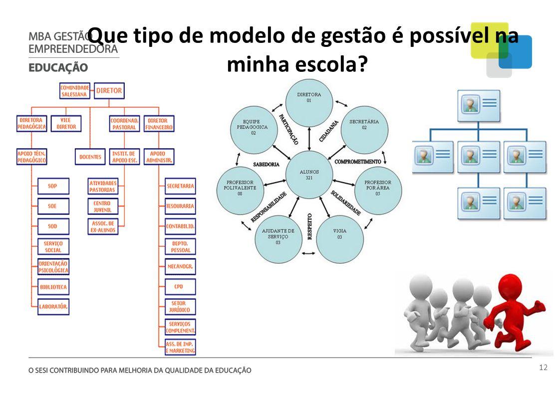 Que tipo de modelo de gestão é possível na minha escola? 12