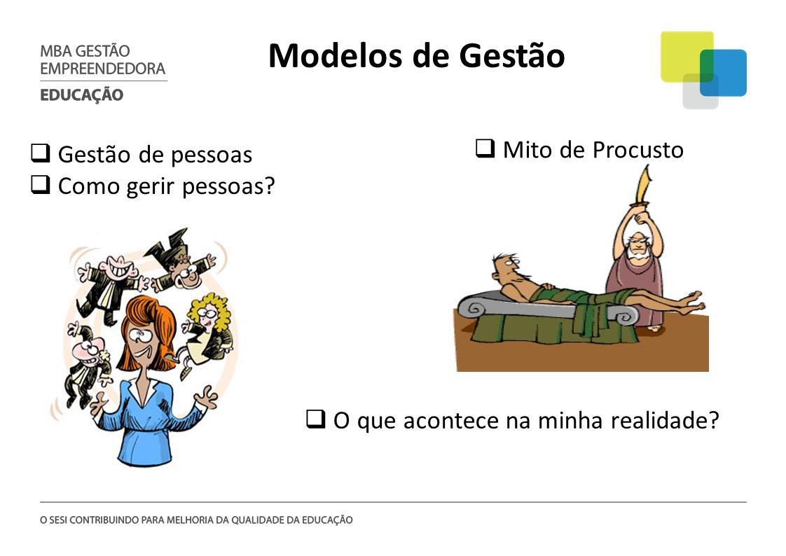 Modelos de Gestão Gestão de pessoas Como gerir pessoas? Mito de Procusto O que acontece na minha realidade?