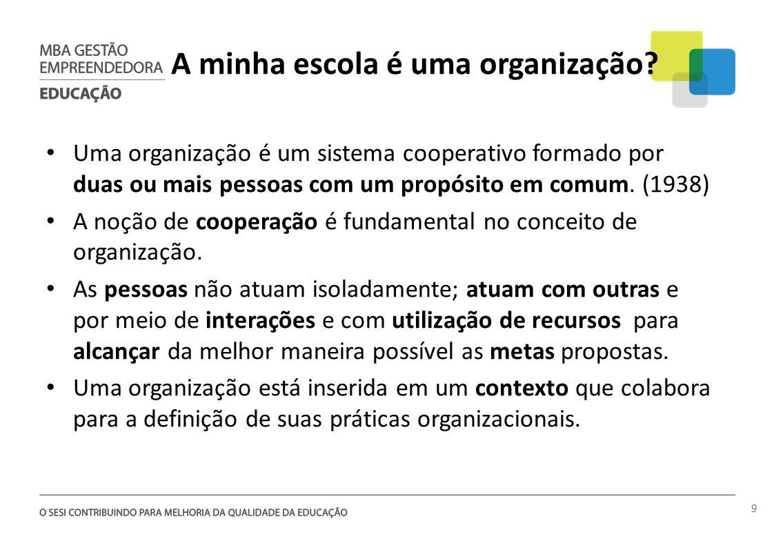 A minha escola é uma organização? Uma organização é um sistema cooperativo formado por duas ou mais pessoas com um propósito em comum. (1938) A noção