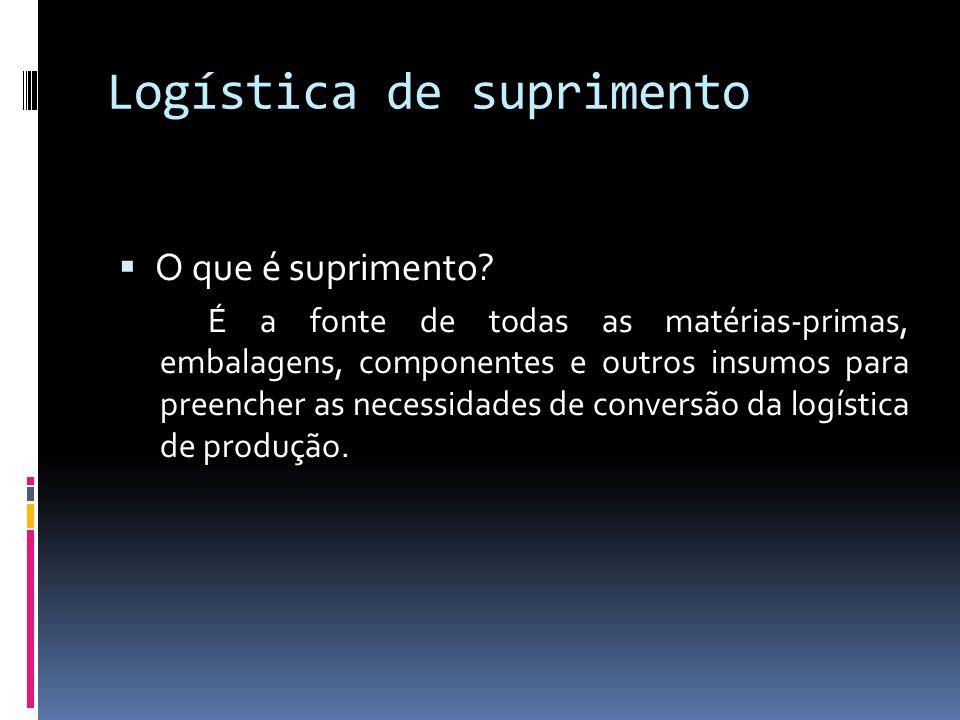 Logística de suprimento O que é suprimento? É a fonte de todas as matérias-primas, embalagens, componentes e outros insumos para preencher as necessid