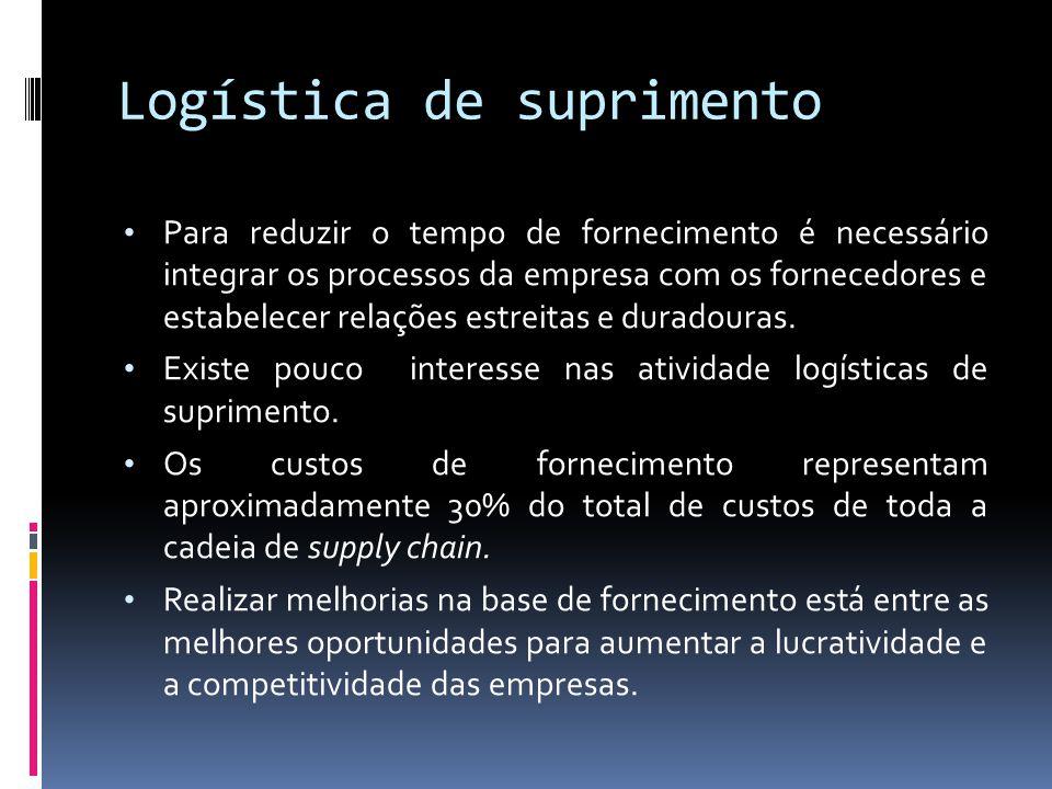 Logística de suprimento Para reduzir o tempo de fornecimento é necessário integrar os processos da empresa com os fornecedores e estabelecer relações
