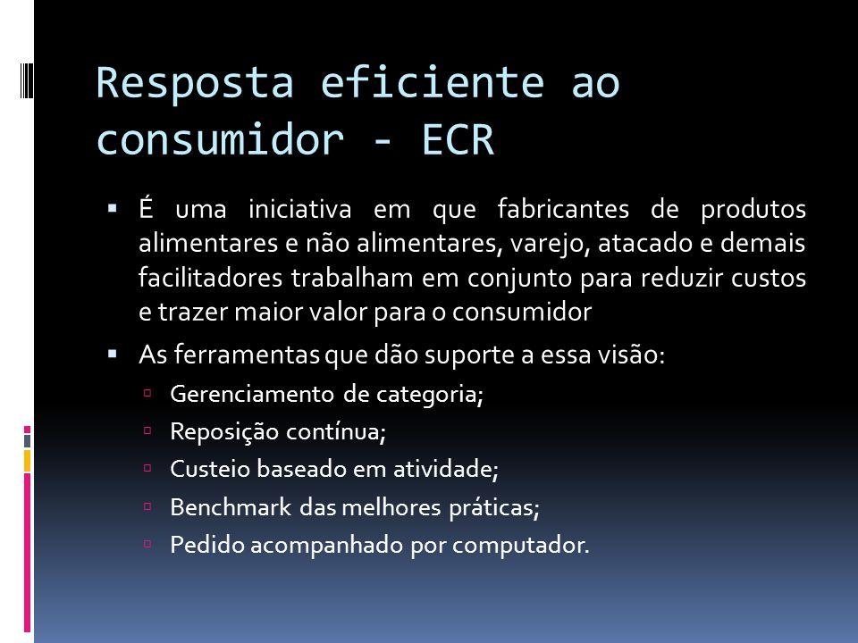 Resposta eficiente ao consumidor - ECR É uma iniciativa em que fabricantes de produtos alimentares e não alimentares, varejo, atacado e demais facilit