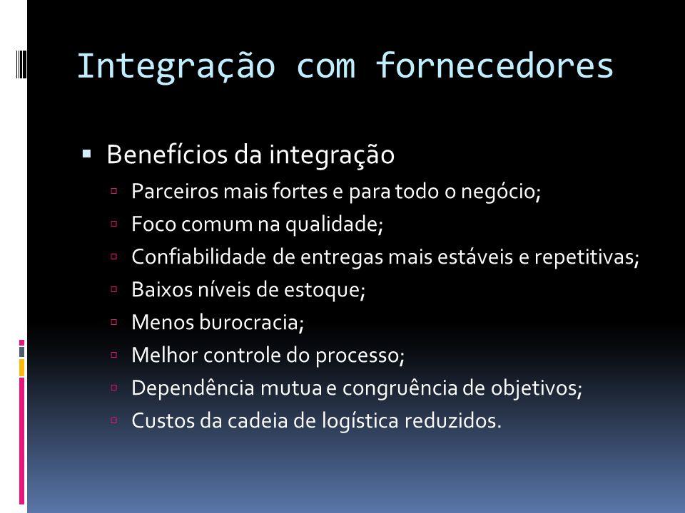 Integração com fornecedores Benefícios da integração Parceiros mais fortes e para todo o negócio; Foco comum na qualidade; Confiabilidade de entregas