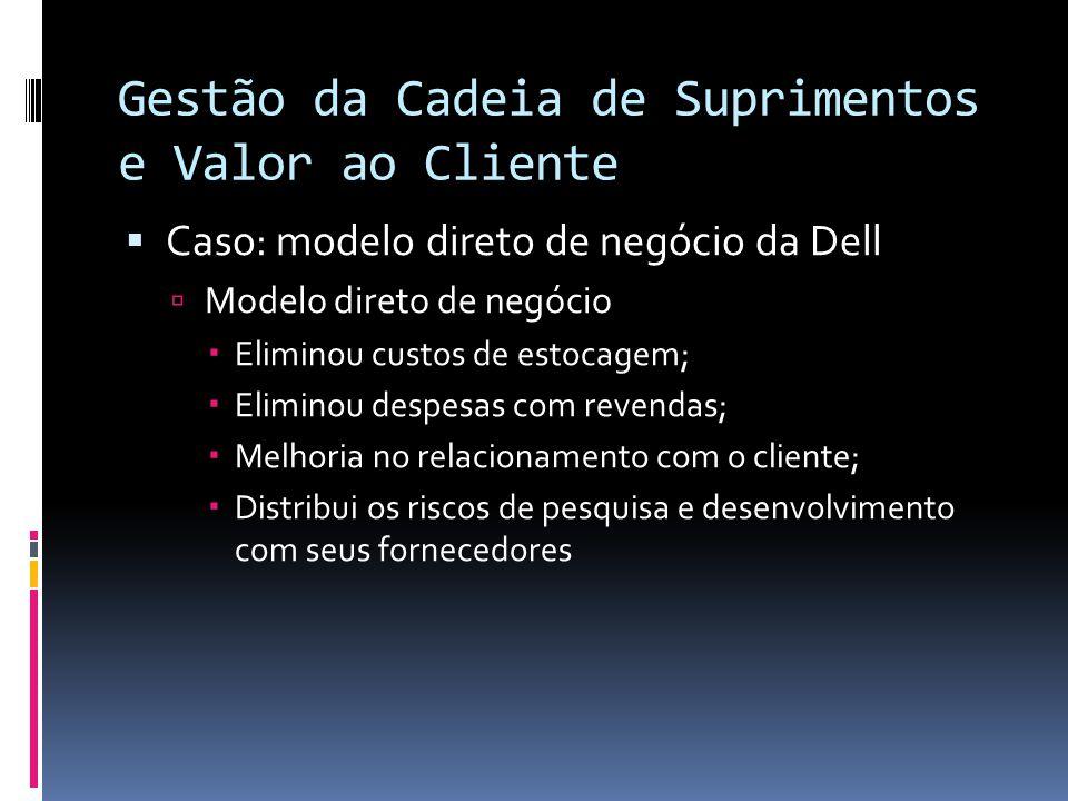 Caso: modelo direto de negócio da Dell Modelo direto de negócio Eliminou custos de estocagem; Eliminou despesas com revendas; Melhoria no relacionamen
