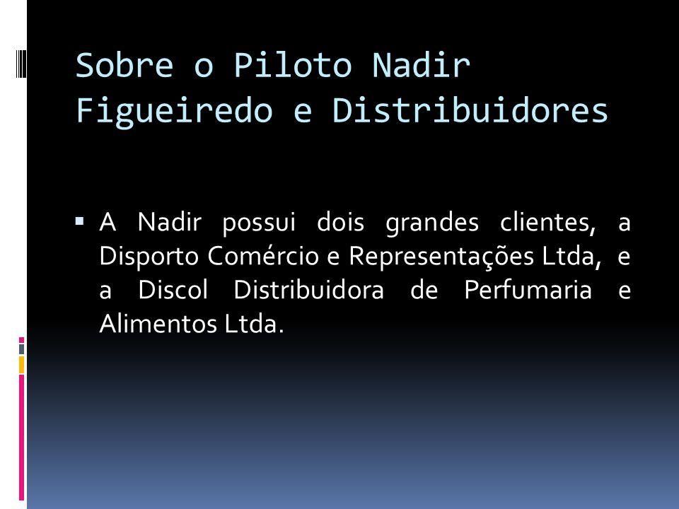 A Nadir possui dois grandes clientes, a Disporto Comércio e Representações Ltda, e a Discol Distribuidora de Perfumaria e Alimentos Ltda.