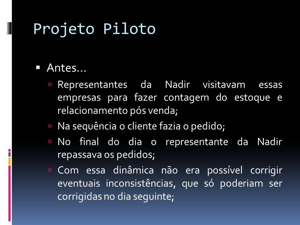 Projeto Piloto Antes... Representantes da Nadir visitavam essas empresas para fazer contagem do estoque e relacionamento pós venda; Na sequência o cli