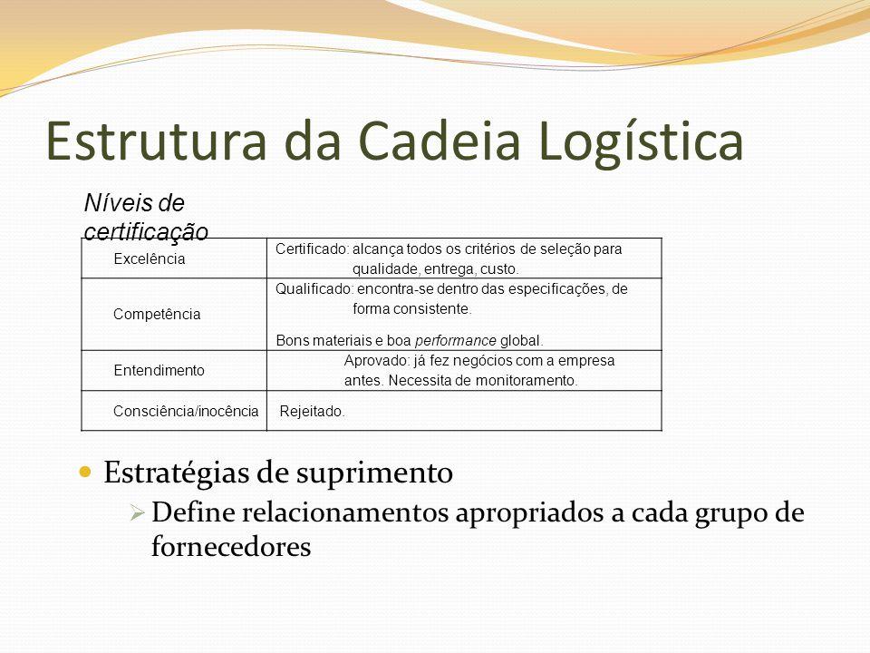 Excelência Certificado: alcança todos os critérios de seleção para qualidade, entrega, custo. Competência Qualificado: encontra-se dentro das especifi