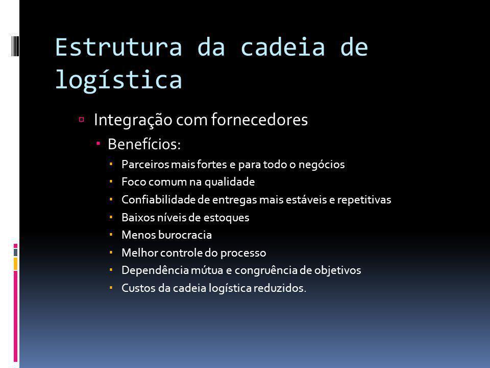 Estrutura da cadeia de logística Integração com fornecedores Benefícios: Parceiros mais fortes e para todo o negócios Foco comum na qualidade Confiabi