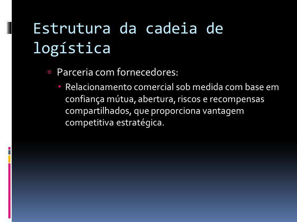Estrutura da cadeia de logística Parceria com fornecedores: Relacionamento comercial sob medida com base em confiança mútua, abertura, riscos e recomp