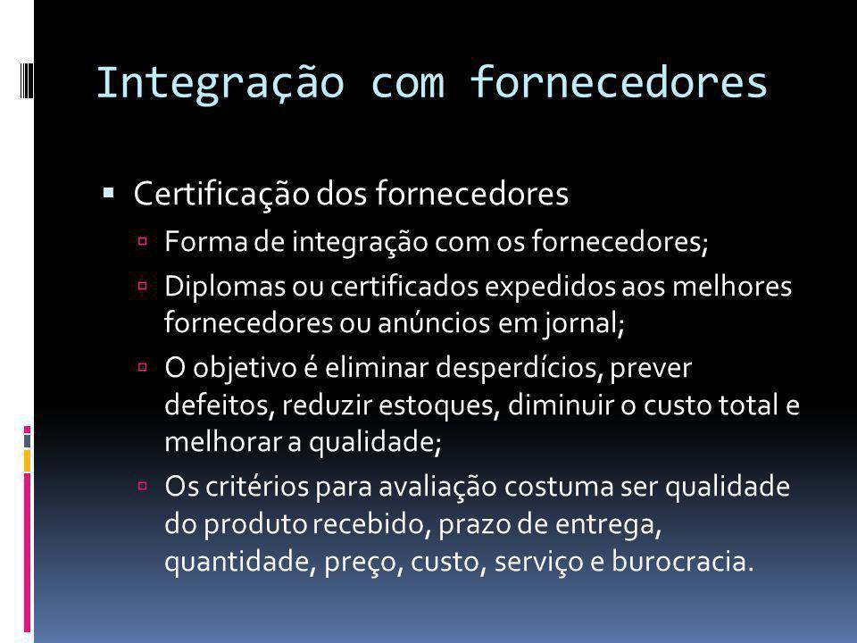 Integração com fornecedores Certificação dos fornecedores Forma de integração com os fornecedores; Diplomas ou certificados expedidos aos melhores for