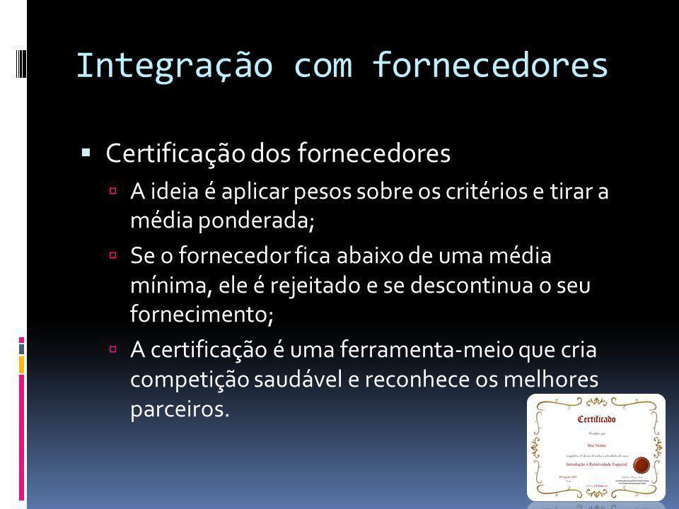 Integração com fornecedores Certificação dos fornecedores A ideia é aplicar pesos sobre os critérios e tirar a média ponderada; Se o fornecedor fica a