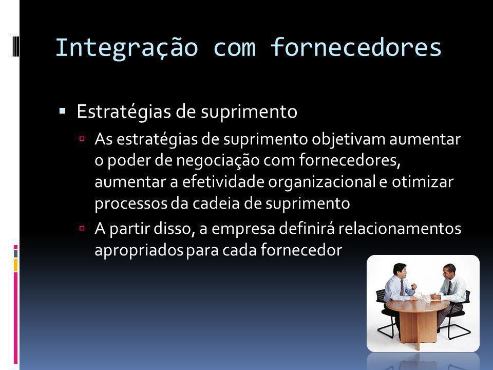Integração com fornecedores Estratégias de suprimento As estratégias de suprimento objetivam aumentar o poder de negociação com fornecedores, aumentar