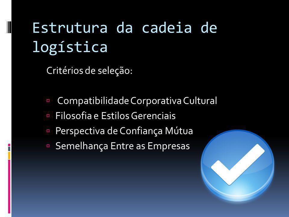 Estrutura da cadeia de logística Critérios de seleção: Compatibilidade Corporativa Cultural Filosofia e Estilos Gerenciais Perspectiva de Confiança Mú