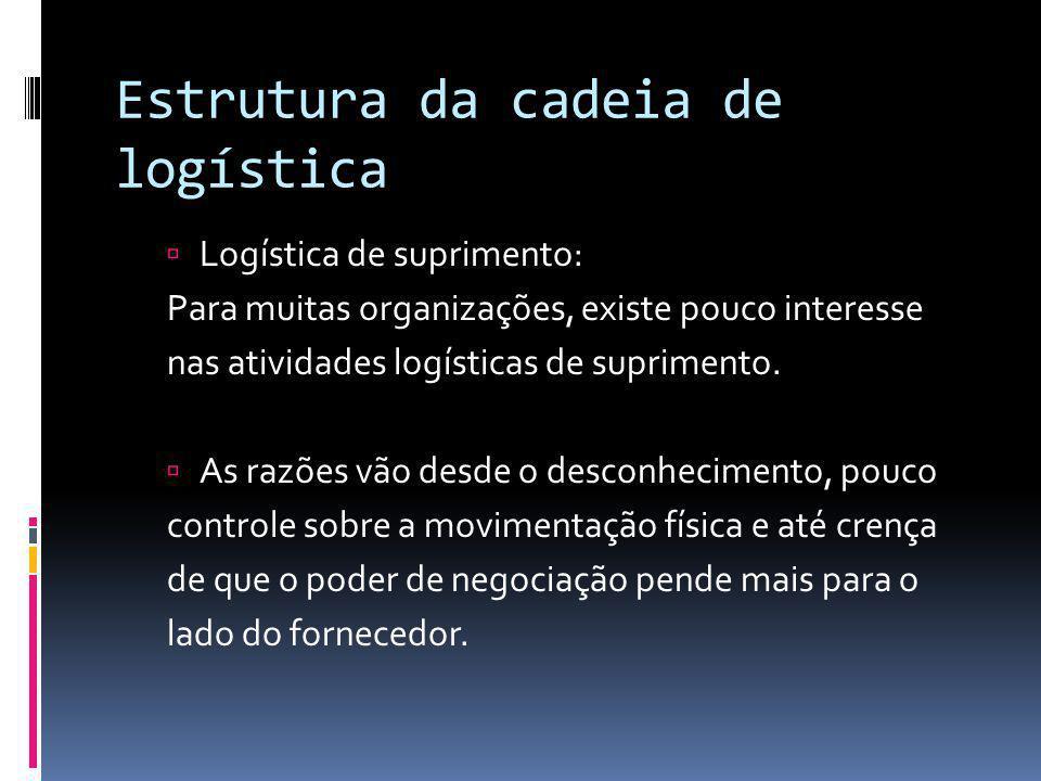 Estrutura da cadeia de logística Logística de suprimento: Para muitas organizações, existe pouco interesse nas atividades logísticas de suprimento. As