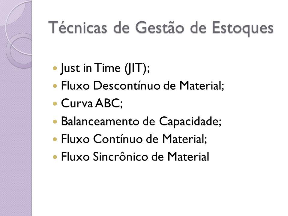 Técnicas de Gestão de Estoques Just in Time (JIT); Fluxo Descontínuo de Material; Curva ABC; Balanceamento de Capacidade; Fluxo Contínuo de Material;