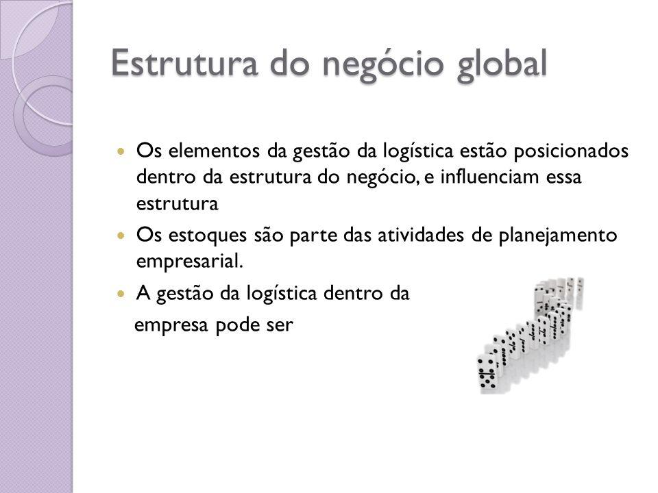 Estrutura do negócio global Os elementos da gestão da logística estão posicionados dentro da estrutura do negócio, e influenciam essa estrutura Os est