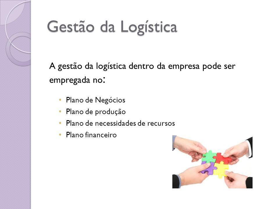 Gestão da Logística A gestão da logística dentro da empresa pode ser empregada no : Plano de Negócios Plano de produção Plano de necessidades de recur