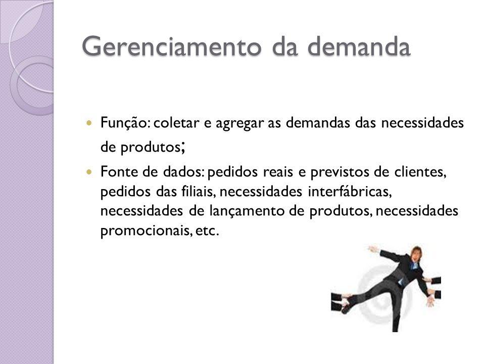 Gerenciamento da demanda Função: coletar e agregar as demandas das necessidades de produtos ; Fonte de dados: pedidos reais e previstos de clientes, p