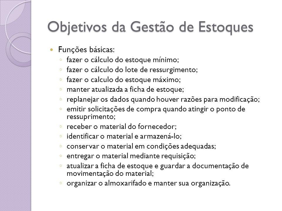 Objetivos da Gestão de Estoques Funções básicas: fazer o cálculo do estoque mínimo; fazer o cálculo do lote de ressurgimento; fazer o calculo do estoq