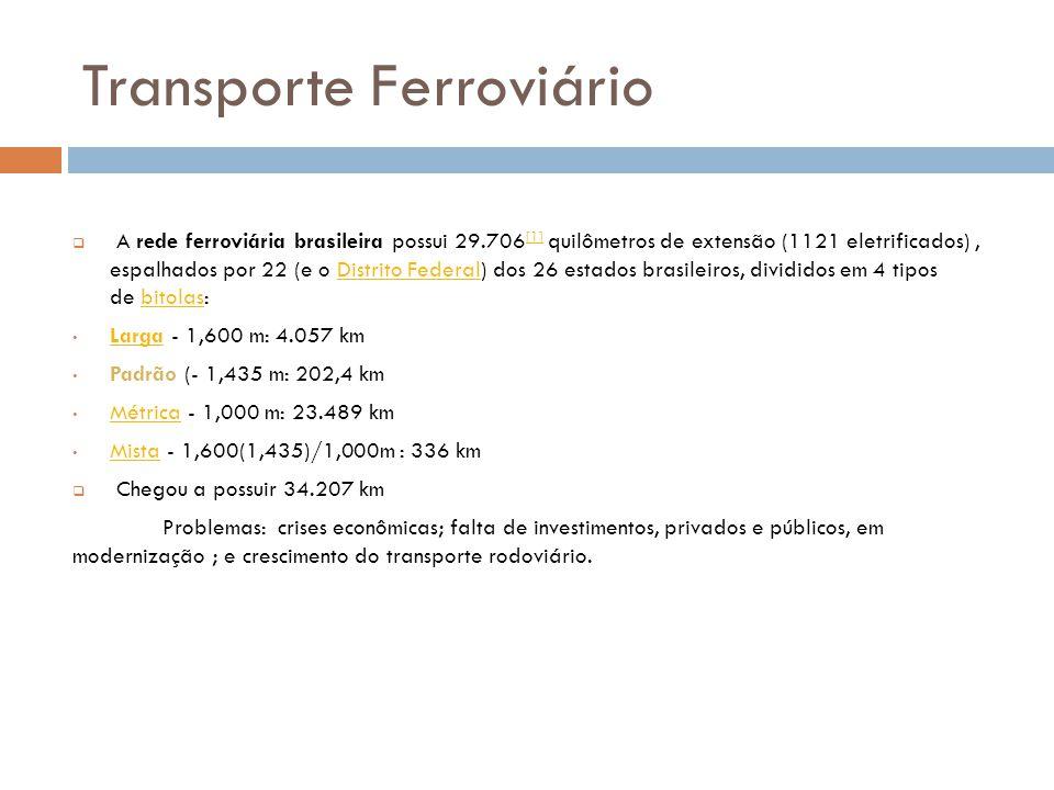 Transporte Ferroviário A rede ferroviária brasileira possui 29.706 [1] quilômetros de extensão (1121 eletrificados), espalhados por 22 (e o Distrito Federal) dos 26 estados brasileiros, divididos em 4 tipos de bitolas: [1]Distrito Federalbitolas Larga - 1,600 m: 4.057 km Larga Padrão (- 1,435 m: 202,4 km Métrica - 1,000 m: 23.489 km Métrica Mista - 1,600(1,435)/1,000m : 336 km Mista Chegou a possuir 34.207 km Problemas: crises econômicas; falta de investimentos, privados e públicos, em modernização ; e crescimento do transporte rodoviário.