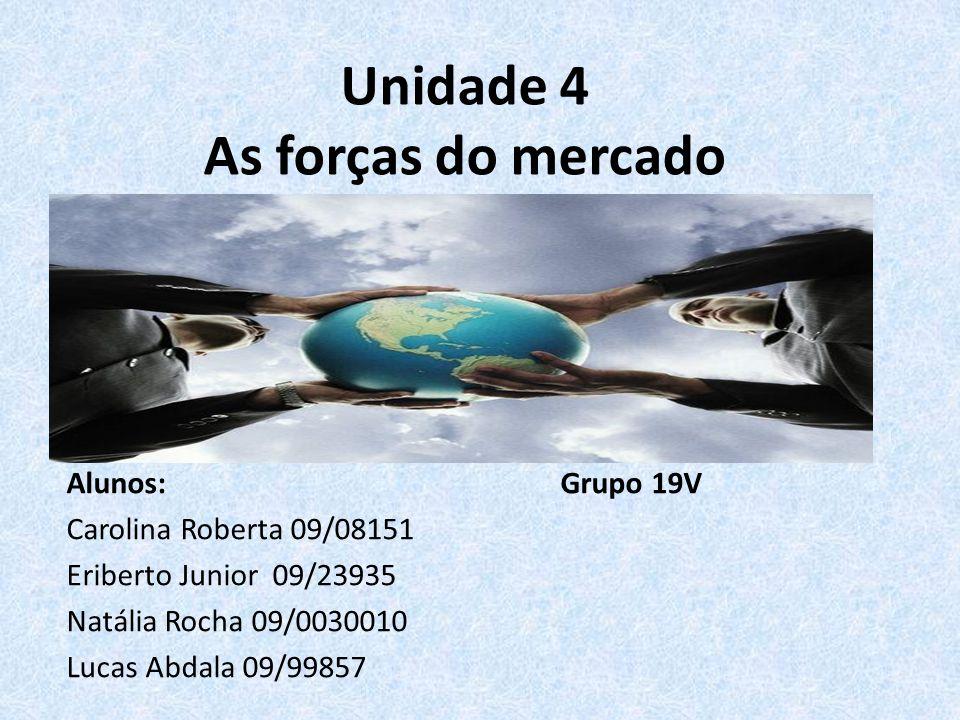 Unidade 4 As forças do mercado Alunos: Grupo 19V Carolina Roberta 09/08151 Eriberto Junior 09/23935 Natália Rocha 09/0030010 Lucas Abdala 09/99857